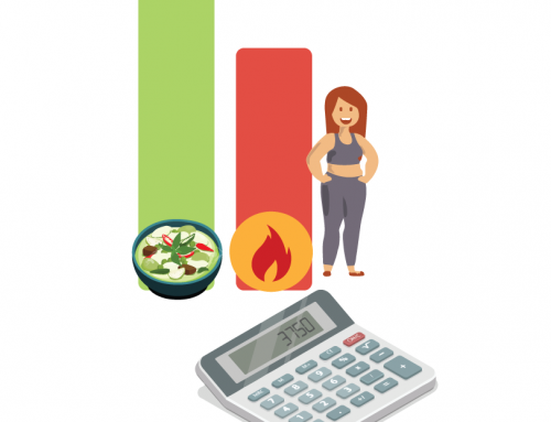 Energy expenditure calculator: how many calories do you burn per day?