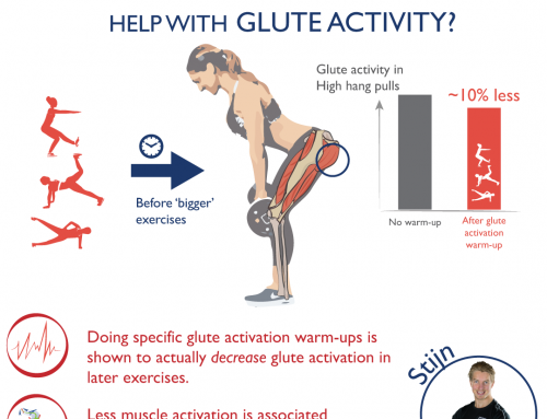 Do glute activation exercises improve glute activity?